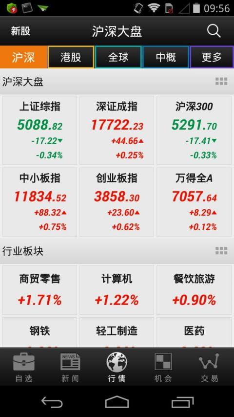 万得股票  v7.6.1.48截图