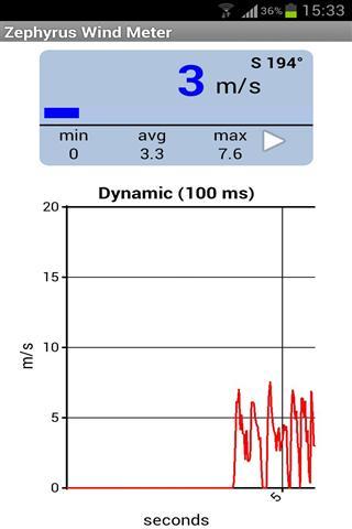 风速仪 v2.0.0图