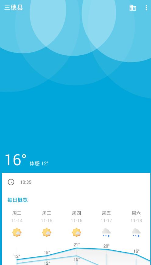 几何天气怎么样?  几何天气app的特色功能介绍