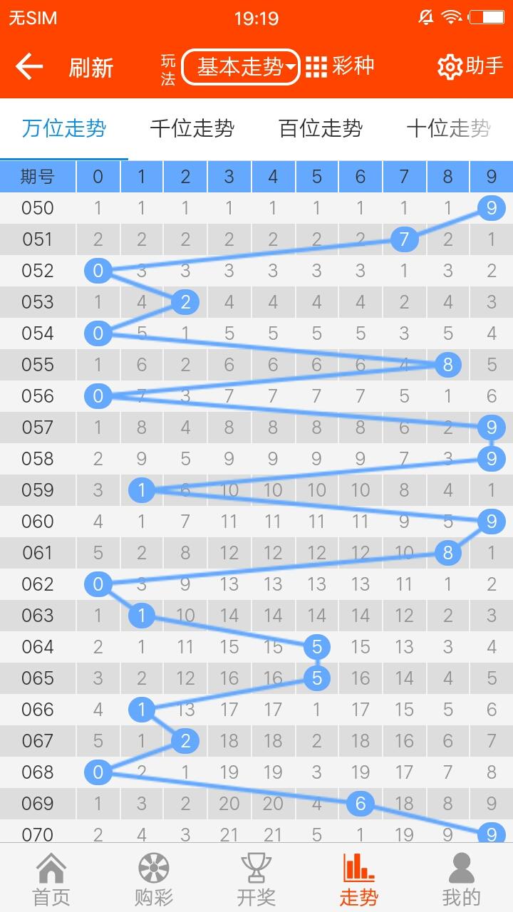 666彩票 v1.0.3截图