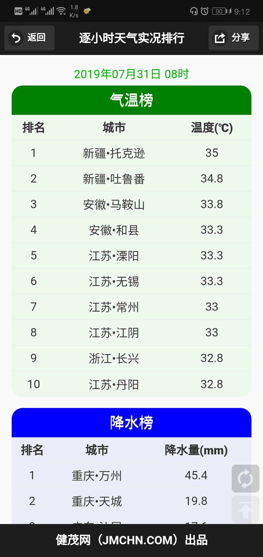 健茂天气app去广告最新版下载 v1.10.6截图
