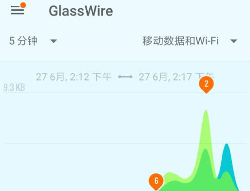 流量偷跑怎么办 GlassWire怎么查看流量使用情况